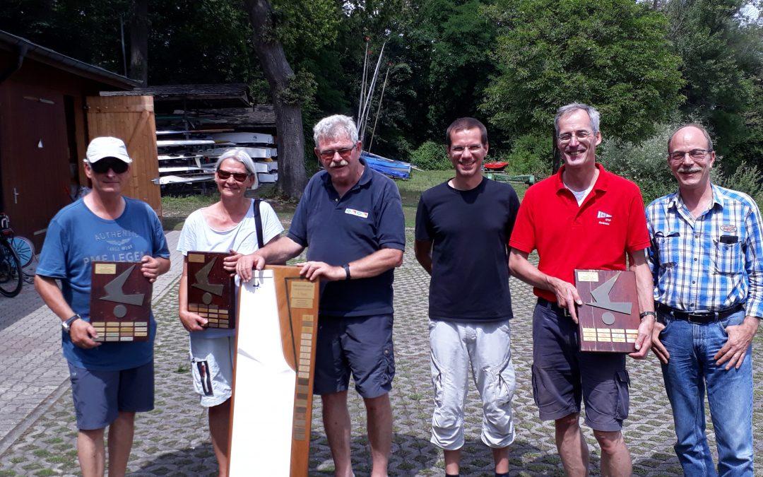 Rudolf Dörr und Eidam Alexander gewinnen den Oberrheinpokal